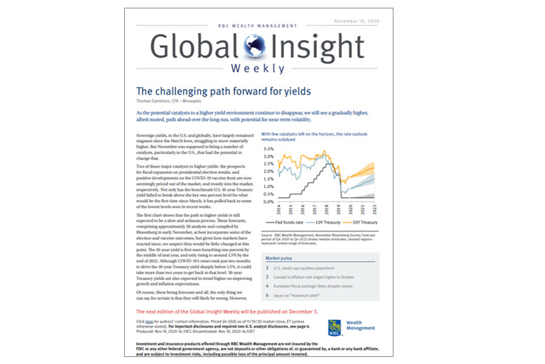 Global Insight Weekly
